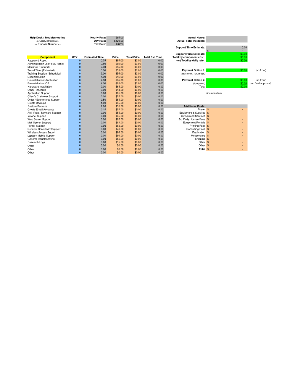 Help Desk Support Estimate Spreadsheet