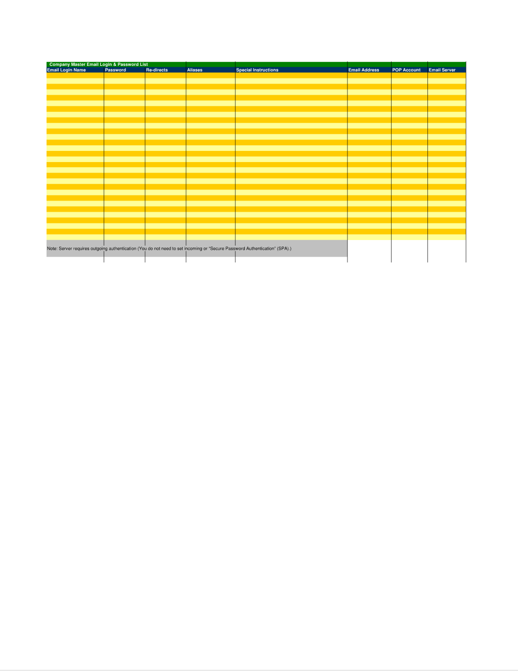 Business Asset Casualty or Loss Worksheet