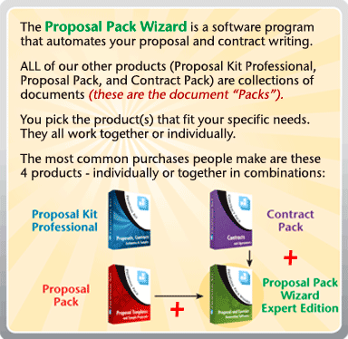 Proposal Pack Wizard works with our other products
