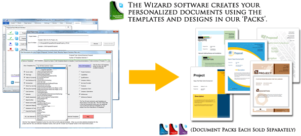 What does Proposal Pack Wizard do?